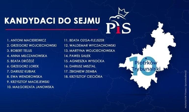 PiS pokazało listy wyborcze. Kto wśród kandydatów w naszym okręgu?